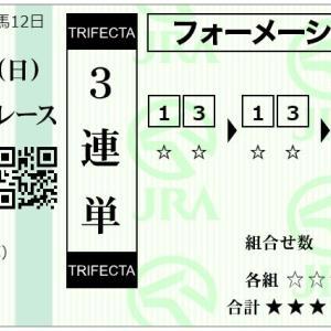 2021 天皇賞・春(G1)の予想 ◎01ワールドプレミア