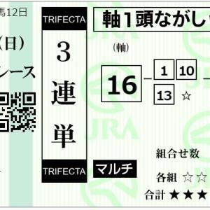 2021 日本ダービー(東京優駿)(G1)の予想 ◎16サトノレイナス