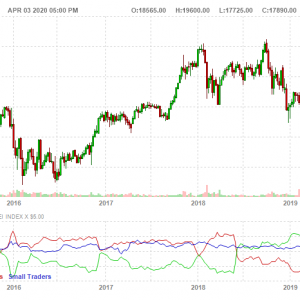 今後の日本株のトレンドは。。(2)