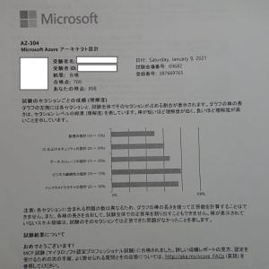 AZ-304 – Microsoft Azure Architect Design 合格