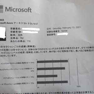AZ-303 – Microsoft Azure Architect Technologies 合格