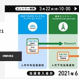東京マラソン2021エントリー完了!