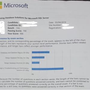 70-465: Microsoft SQL Server 用データベースソリューション設計 5度目の不合格