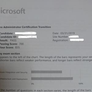 AZ-102: Microsoft Azure 管理者の資格の移行 合格
