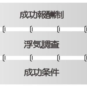 成功報酬制の浮気調査における成功条件について