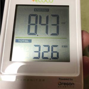 節電アドバイザー ecocoが便利すぎて困る(レビュー