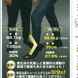 【健康生活101~105日目】ええええええええええええ!?