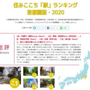 「首都圏版街の住みここちランキング2020」で世田谷代田が3位