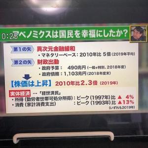 はじめて東京MXテレビを見た!