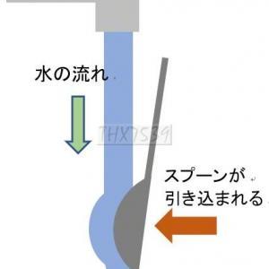 エアロチューンを極めるなら流体力学 ~その3~ #エアロチューン #エアロダイナミクス #空力 #流体力学 #エアロパーツ
