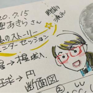 【100日-51日目】木霊あきらさんの「魂のストーリーセッション」