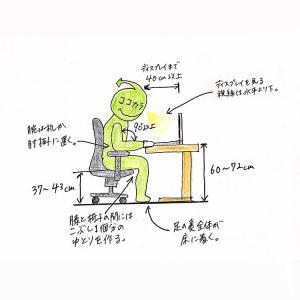 柔整師が解説!机と椅子の選び方&体に良い座り方★在宅ワークや、お子様の学習机を選ぶときのご参考に
