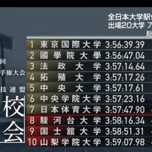 2021全日本大学駅伝 関東地区予選(結果、個人総合順位)