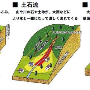 大牟田での大雨後の事、「エレベーター」と「がけ崩れ」