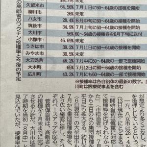 大牟田市は、ワクチン接種が遅れているの??