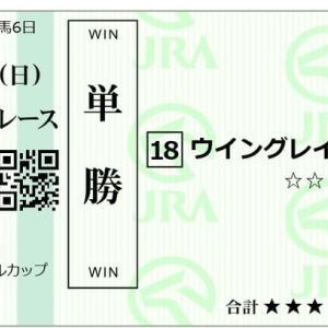 賭け金4000円で麒麟がくる!