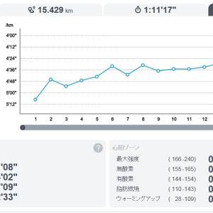 水戸一週間前の15km&30km走