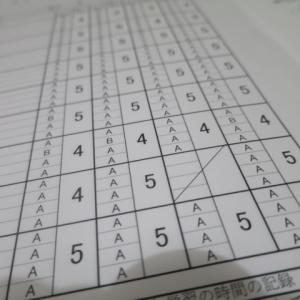 「おさめる」の漢字をいつも迷ってしまうので、使い分けをまとめました
