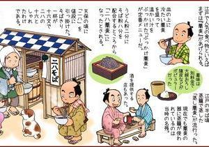 江戸前の四天王(江戸の食べ物)