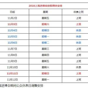 上海国際進口博覧会で休日調整だけでなく交通規制も...