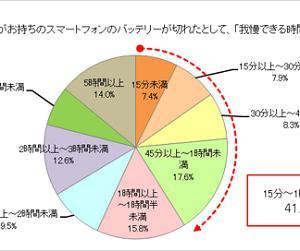 NTT世界標準に向けての夢と野望