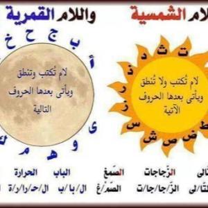 アラビア語のレッスン⑥もう初心者じゃない⁈