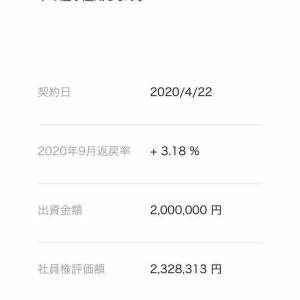 エクシア9月の運用成績3.18%
