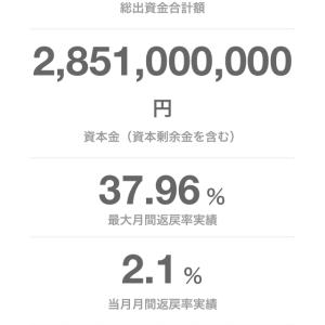 エクシアジャパン7月の運用実績2.1%