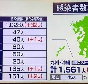 【速報】 7月19日