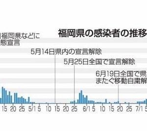 【速報】 7月30日