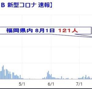 【速報】 8月1日