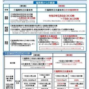 第5・6期福岡県感染拡大防止協力金につきまして