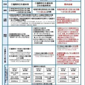 福岡県感染拡大防止協力金につきまして