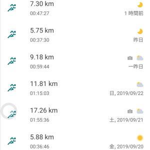 【ジョギング】初めて1年経つ今の状況は・・・
