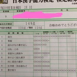 漢字検定結果