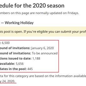 2020年度の、カナダのワーキングホリデーは、来週は応募者ほぼ全員が、招待状を受け取れます。