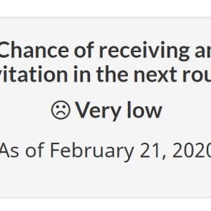 2020年度の、カナダのワーキングホリデーは、しばらくプロセスが、ゆっくりになるかもしれません。