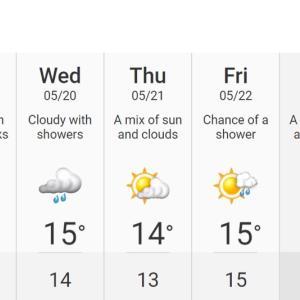 今週のバンクーバーの天気予報です。
