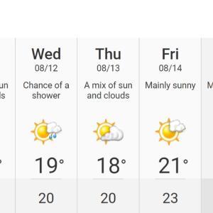 来週のバンクーバーは、未だ夏が楽しめそうです。