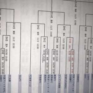 10/19開幕 全日本少年サッカー大会沖縄県大会対戦表