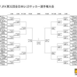 高円宮杯JFA 第31回全日本U-15サッカー選手権大会 対戦表