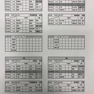 2019那覇南部地区大会 12/15結果