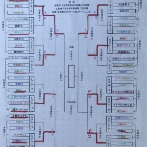 JA共済カップ県大会 決勝トーナメント 準々決勝結果