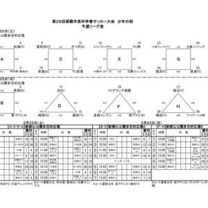 2/22.23.3/14.15 那覇市長杯争奪サッカー大会少年の部 要項・対戦表