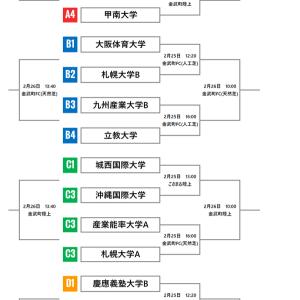 2/25-28.3/9-12 アジアドリームチャレンジカップ2020