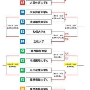 アジアドリームチャレンジカップ2020 初日結果