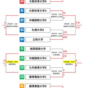 2/27.28開催中止 アジアドリームチャレンジカップ2020