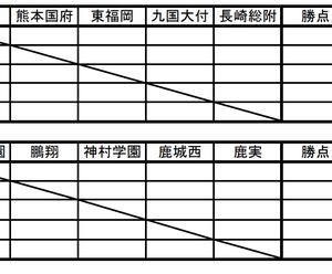 7/18-11/23 球蹴男児U-16リーグ対戦表