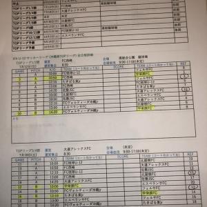 7/12〜10/3 JFA U-12サッカーリーグ(沖縄県TOPリーグ)要項・対戦表