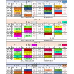 U-12全日那覇地区リーグ1stステージ 対戦表